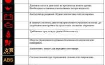 Панель приборов Рено Логан: описание